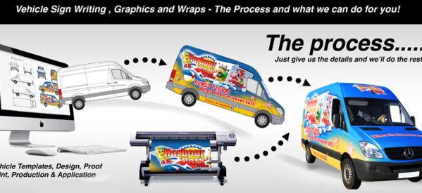 Professional Vehicle Branding Agency in Lagos Nigeria